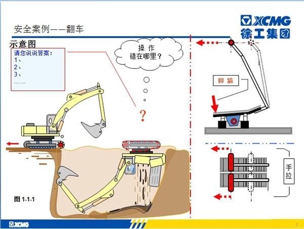 《挖掘机操作与维护》一体化课上,汪超老师将挖掘机翻车事故分析案